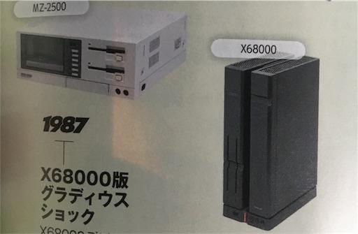 1987年のパソコン