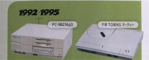 1992-1995年のパソコン