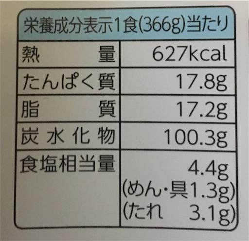 一燈の冷凍つけ麺・成分表示